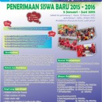 Penerimaan Siswa TK Play Group Khoiru Ummah Malang