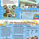 Pendaftaran Penerimaan Siswa Baru PSB SD Islam Khoiru Ummah Malang 2018-2019